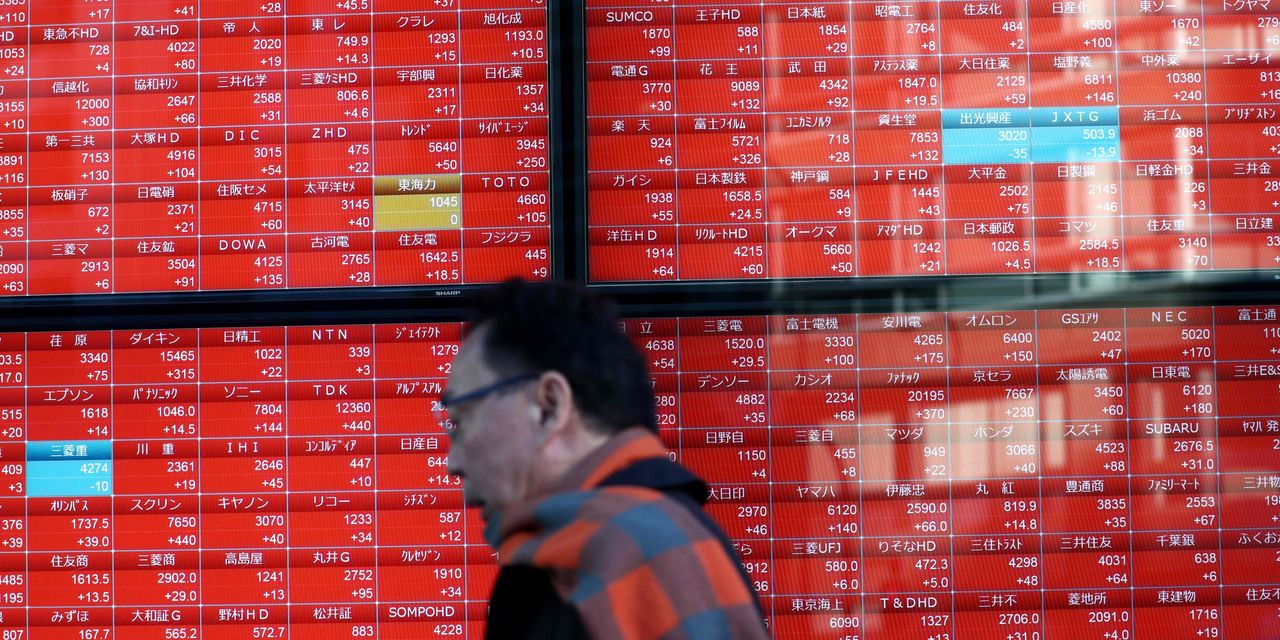 Global Markets Mixed After Fed Cuts Rates