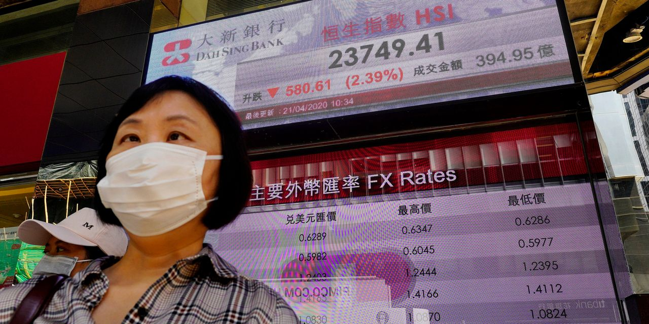 Stocks Ease as Investors Digest Pandemic's Economic Impact