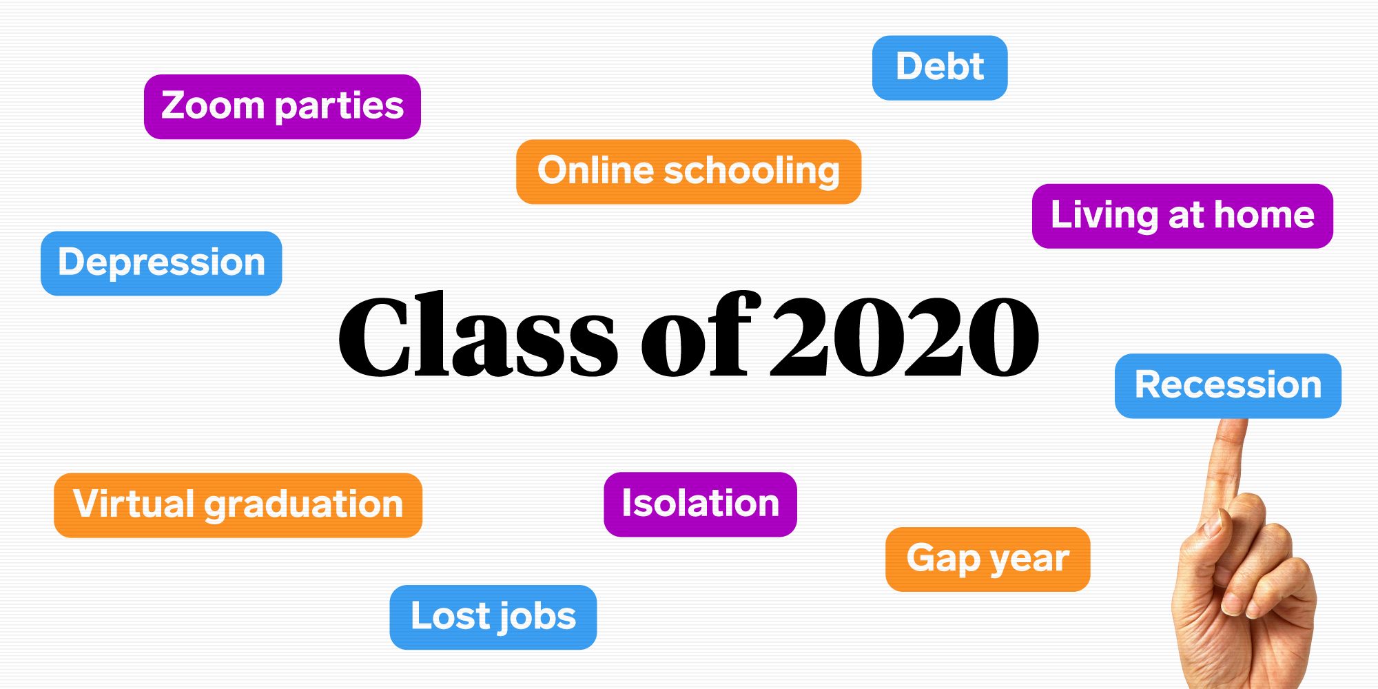 The Class of 2020 – A look at Gen Z as it graduates into chaos.